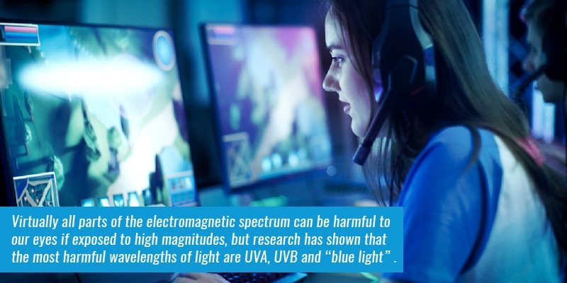 """Virtually all parts of the electromagnetic spectrum can be harmful to our eyes if exposed to high magnitudes, but research has shown that the most harmful wavelengths of light are UVA, UVB and """"blue light"""""""